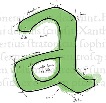 Dessin typographique, cohérence des...
